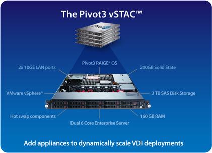 pivot3 - SiliconANGLE