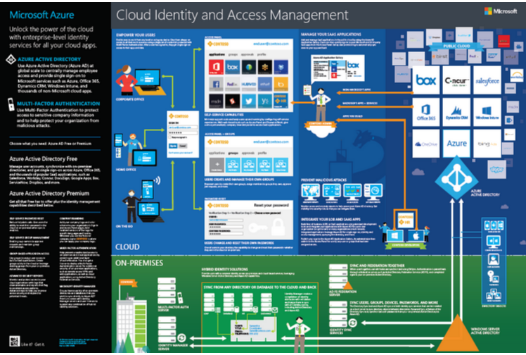 Microsoft's new data services scale analytics for the public cloud