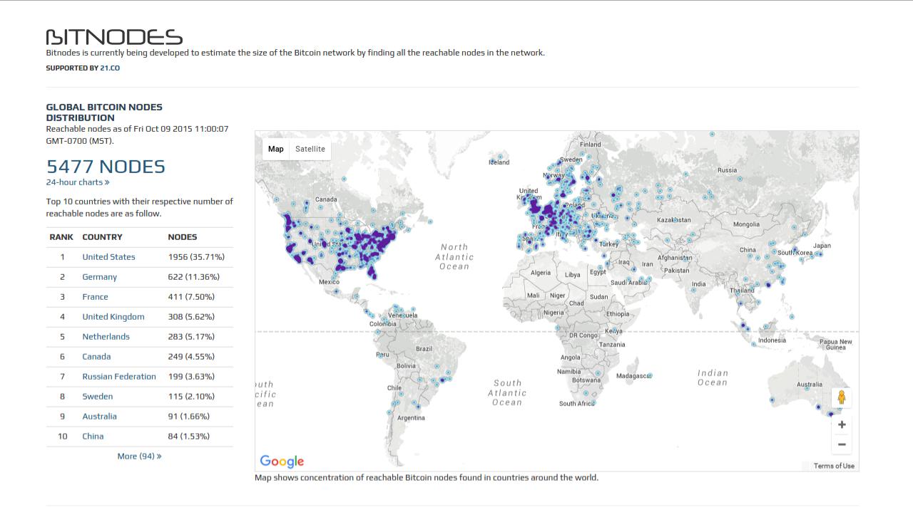 global bitcoin nodes map binäre optionen 60 minuten strategie