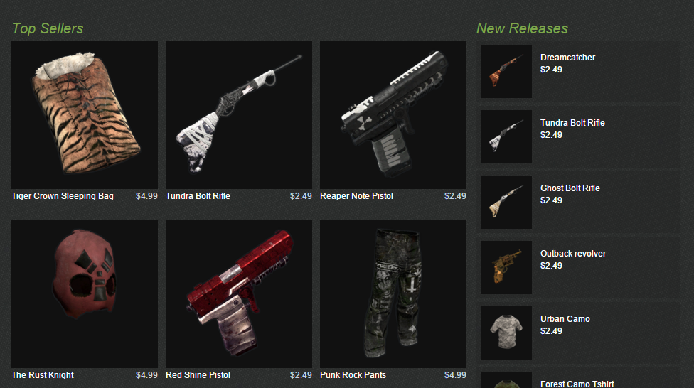 Steam's new Item Store makes it easier for devs to sell in
