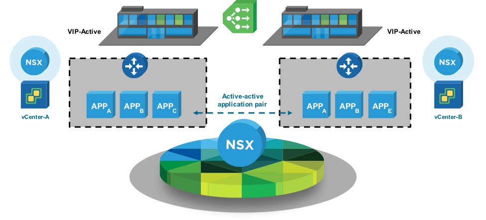 VMware extends software-defined networking push with new NSX tools