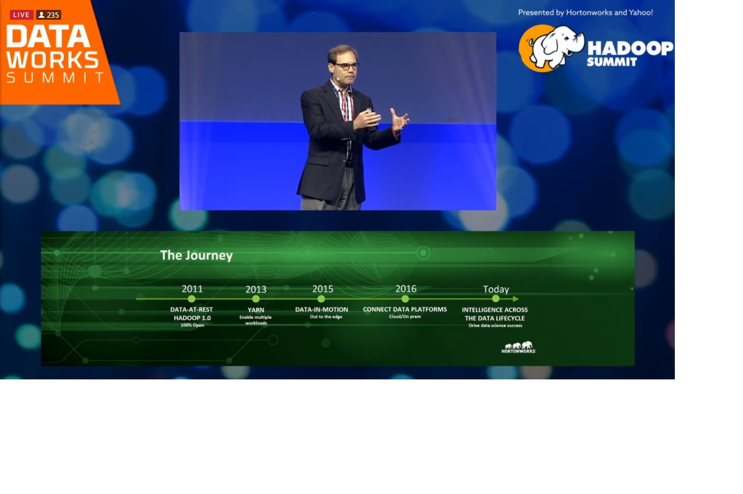Hortonworks Evolves Big Data at Hadoop Summit
