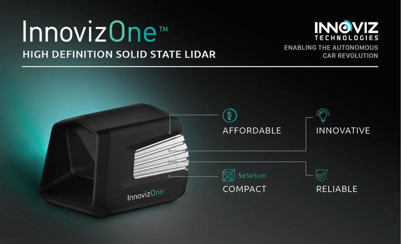 Israeli self-driving car startup Innoviz raises $38M more