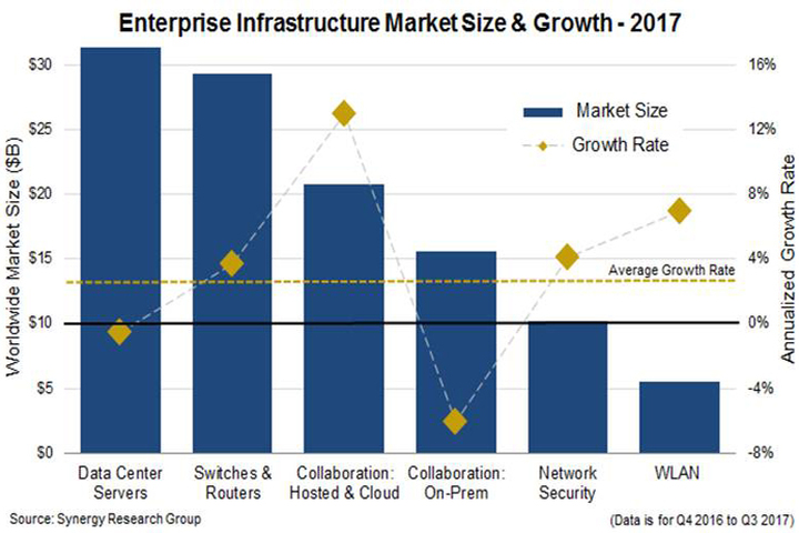 2017infrastructure-sales-chart_1