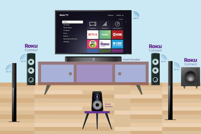 Roku Entertainment System Aims To Take Over Home Audio