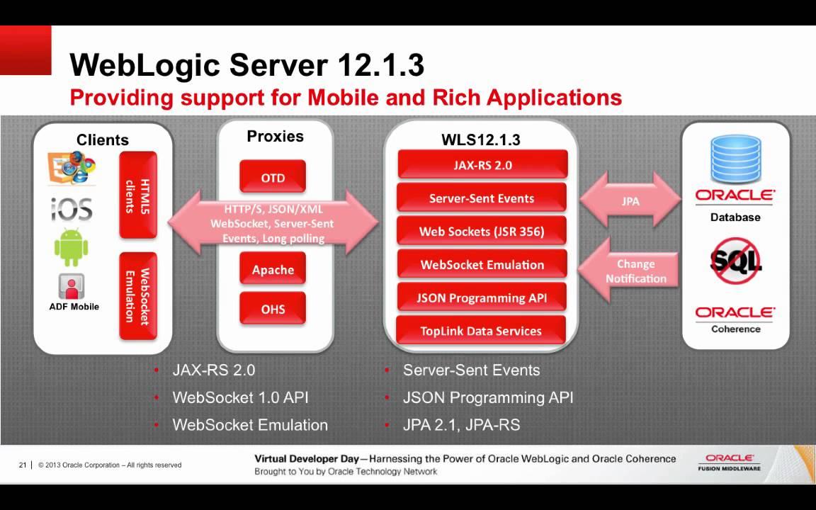 Zero-day blues: Oracle WebLogic patch opens door to further