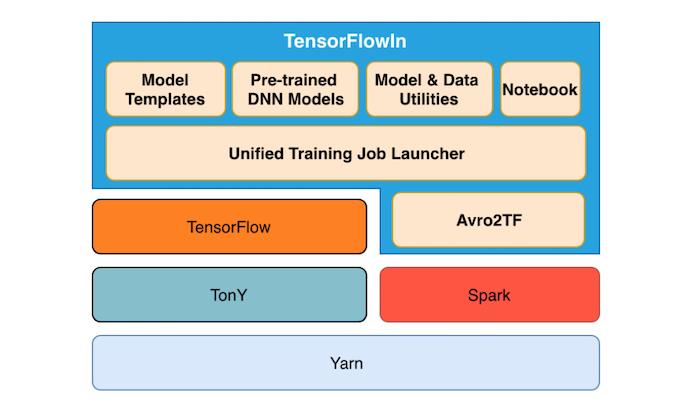 microsoft tensorflow