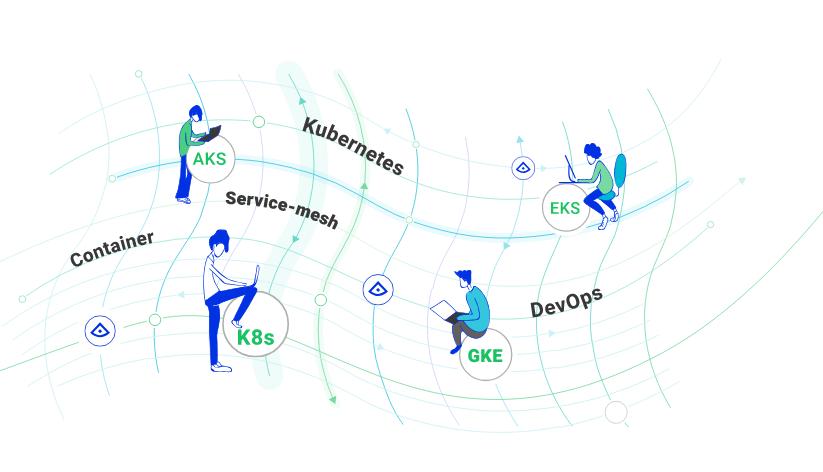 Alcide debuts Kubernetes scanning tool to beef up DevOps security