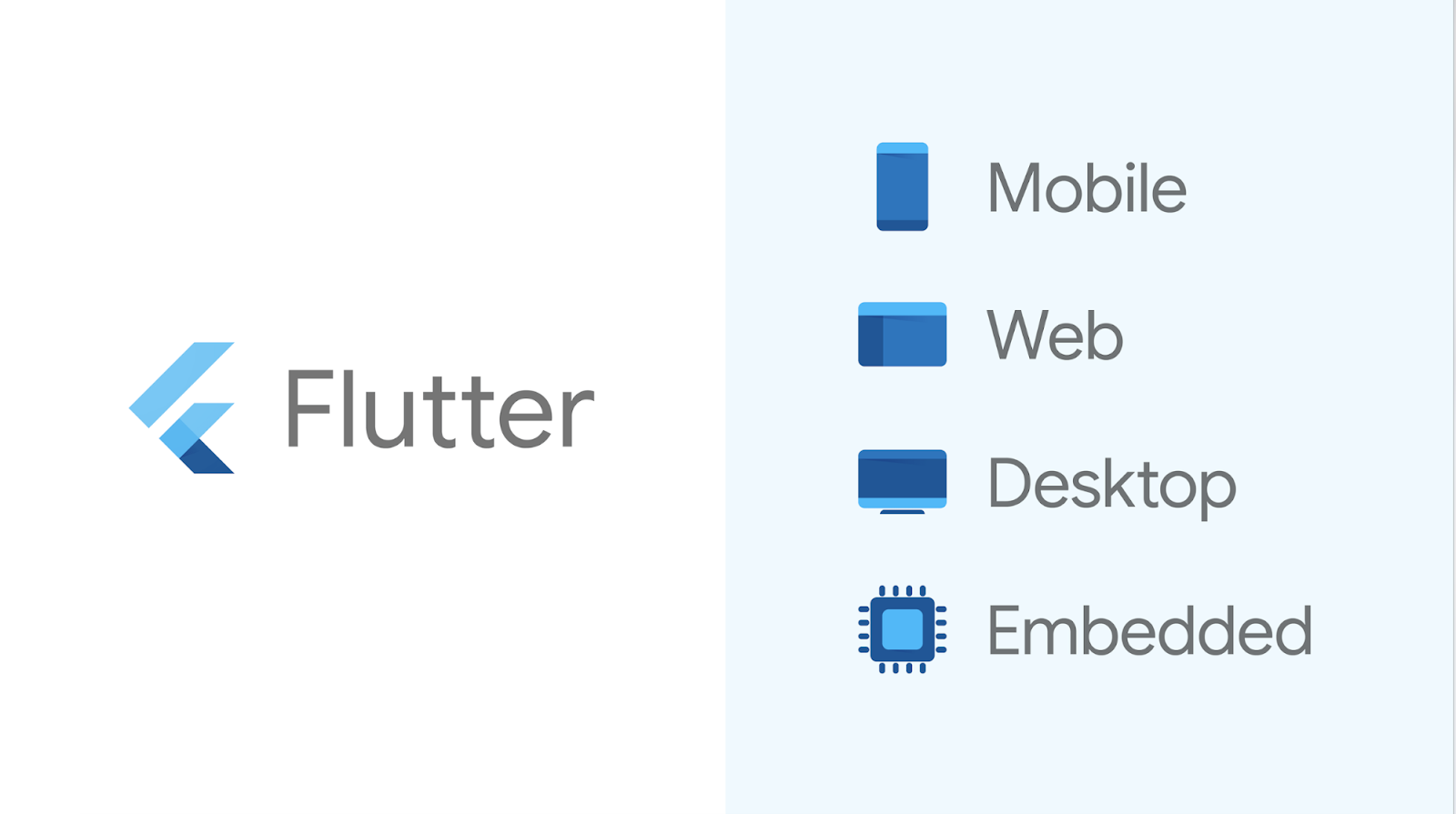 Google expands its Flutter UI framework to the rest of the