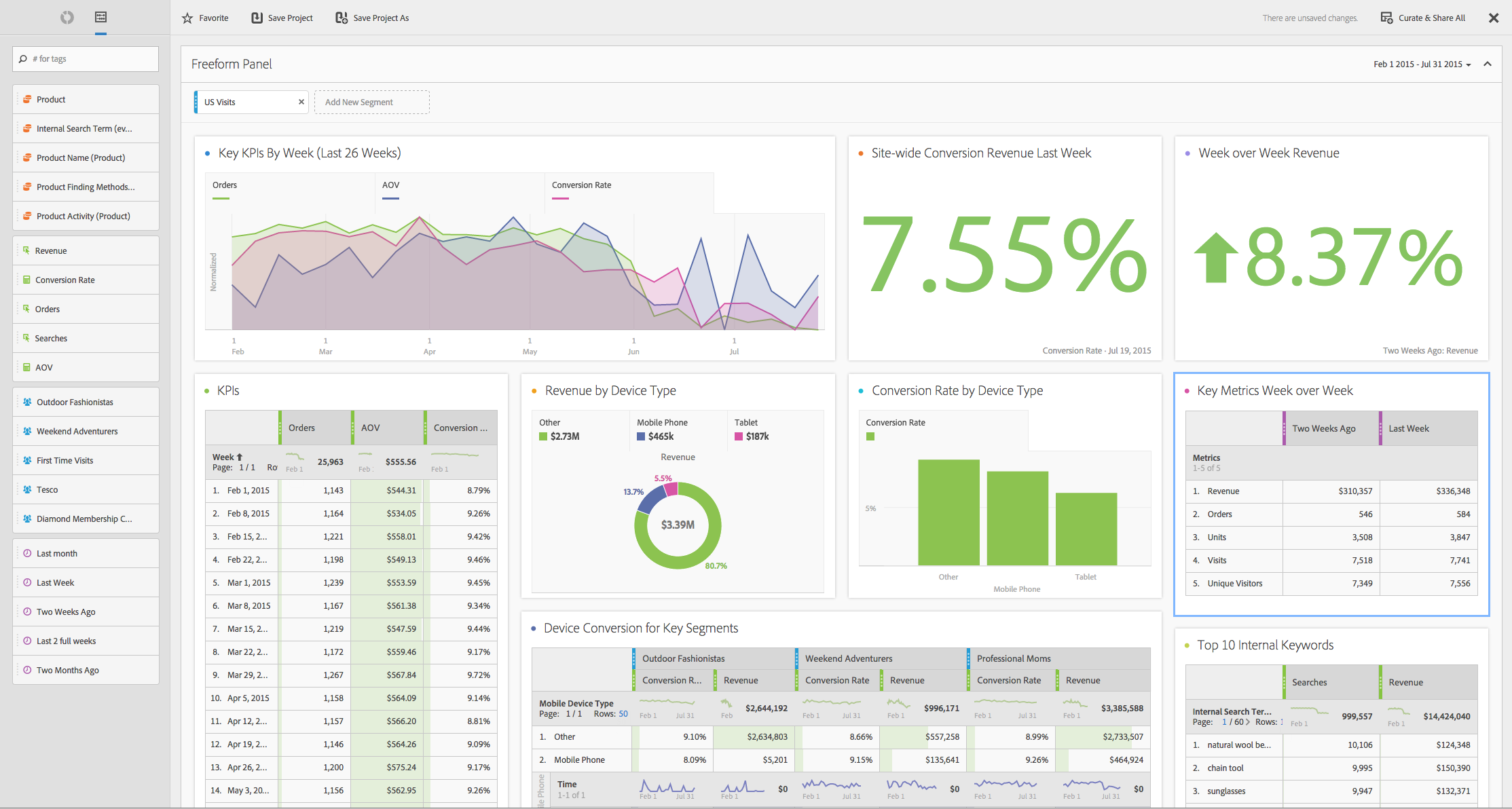 Adobe expands its data analytics tools to customer journeys