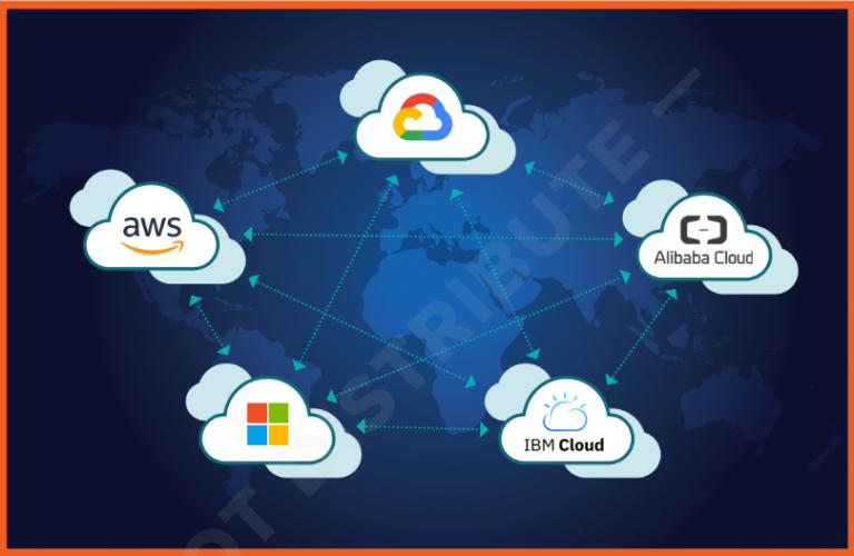 thousandeyes-cloud-performance