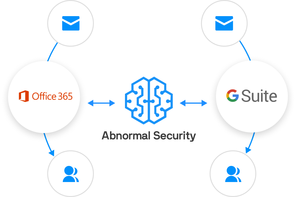 Business email compromise startup Abnormal Security raises $24M