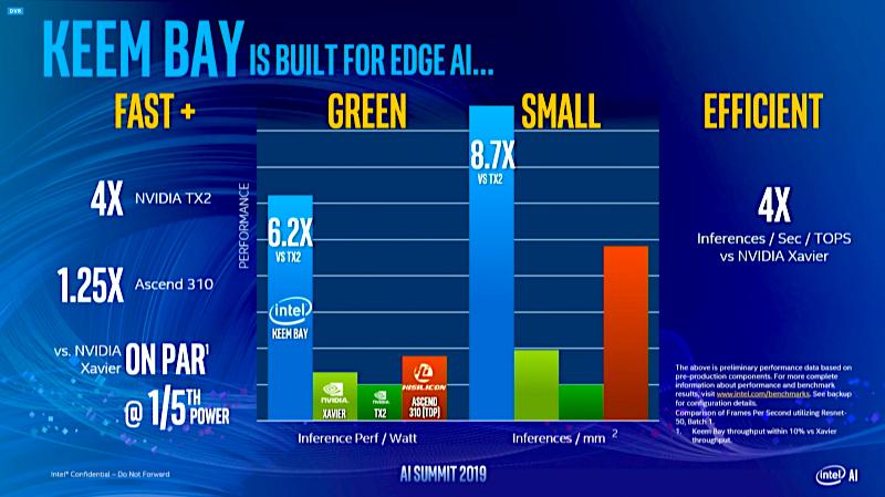 Image: Intel