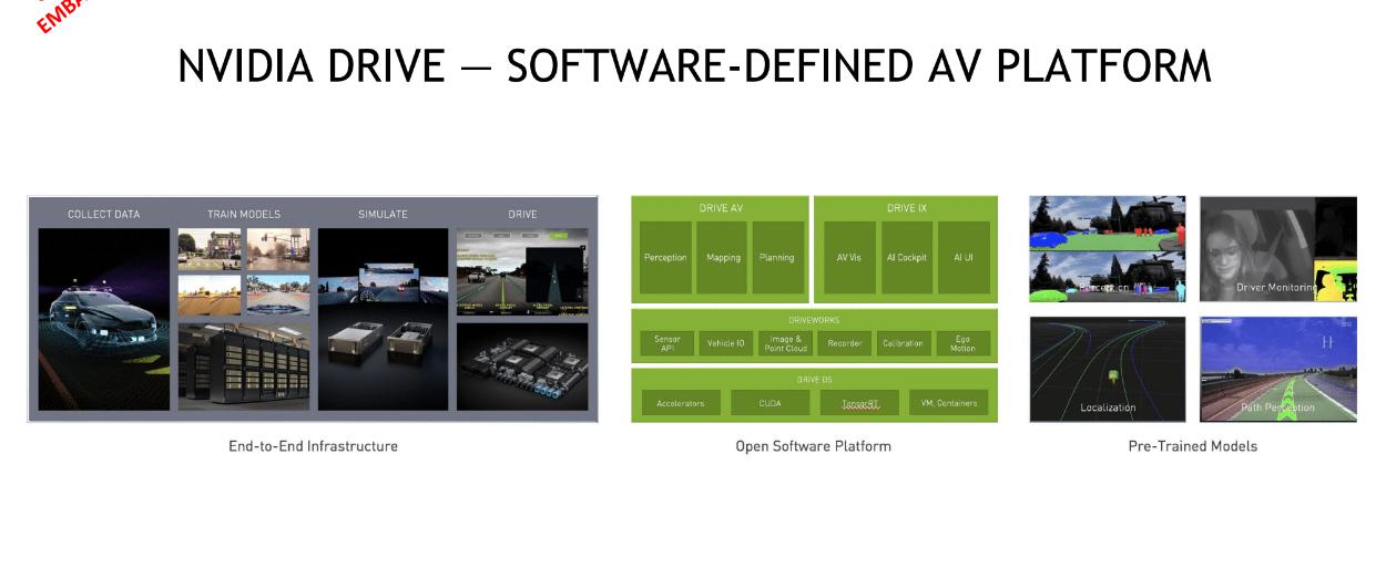 nvidia-drive