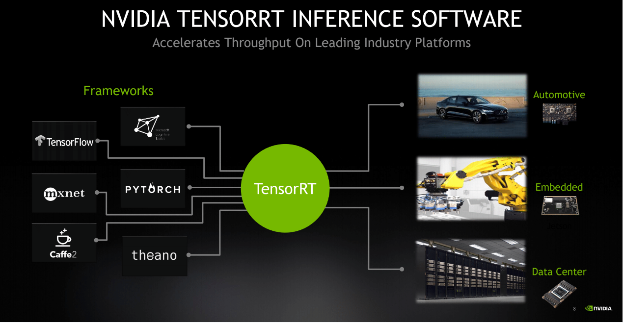 inference-software