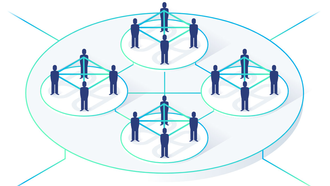 Cere Network and Harmony join to build decentralized customer management service - SiliconANGLE
