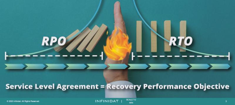Image: Infinidat Ltd.
