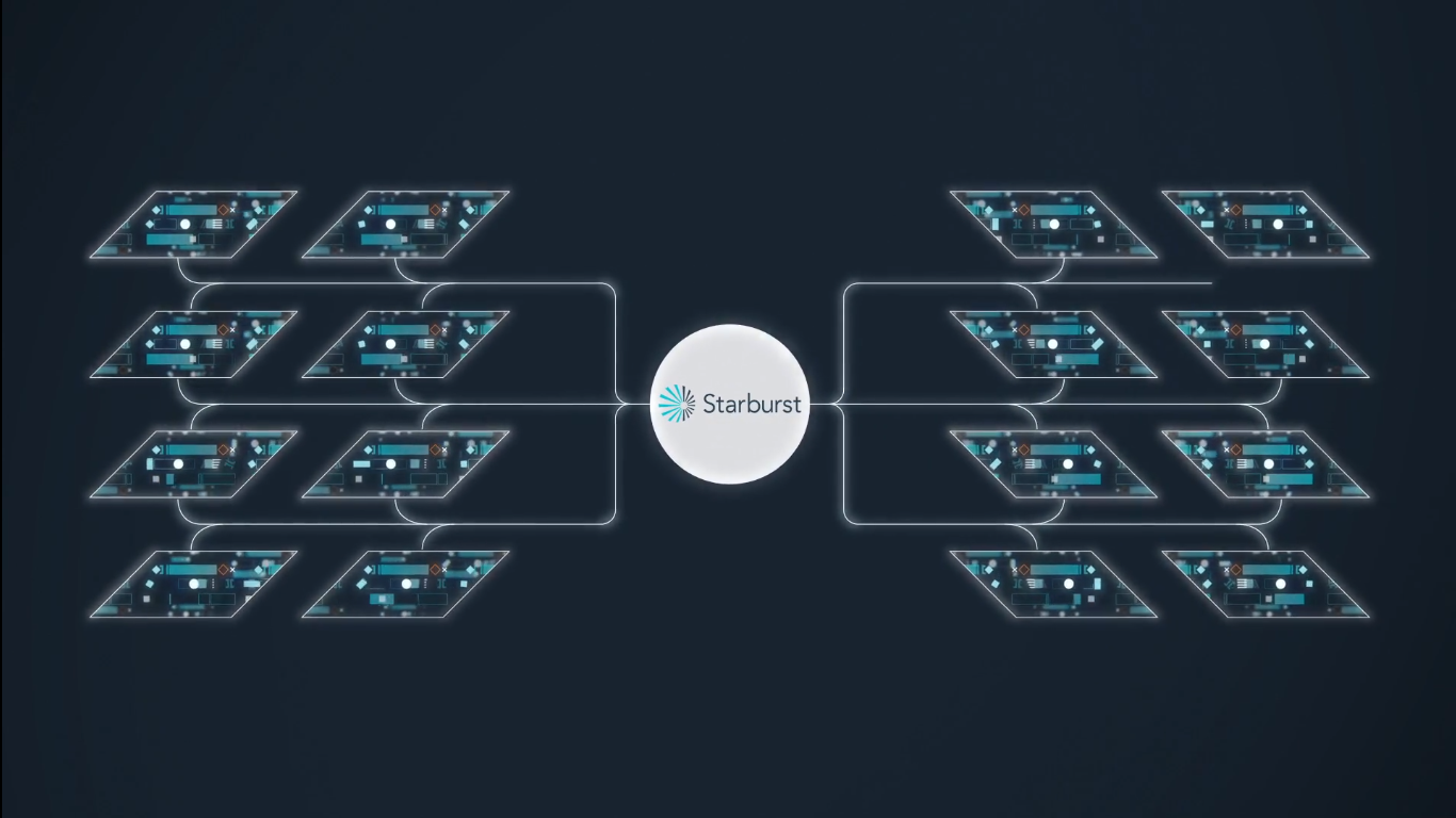 Starburst Data raises $100M to give enterprise analytics projects a speed boost - SiliconANGLE