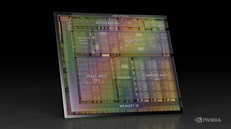 Nvidia exhibits off DRIVE Atlan, its next-generation system-on-chip for autonomous automobiles