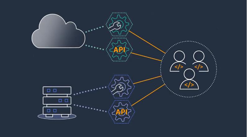 AWS and Verizon team up to provide 5G-powered edge computing infrastructure - SiliconANGLE